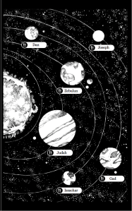 The Prolegomenon System Planets.002